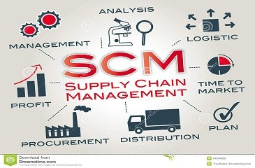 SUPPLY CHAIN MANAGEMENT PROJECTS