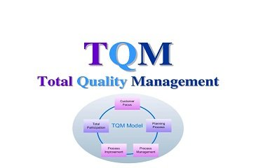 TOTAL QUALITY MANAGEMENT PROJECTS